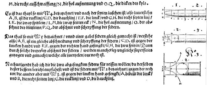 aus: Wolfgang Fugger; Ein nutzlich und wolgegrundt Formular Manncherley schöner Schriefften, 1553 (größer: Bitte klicken)